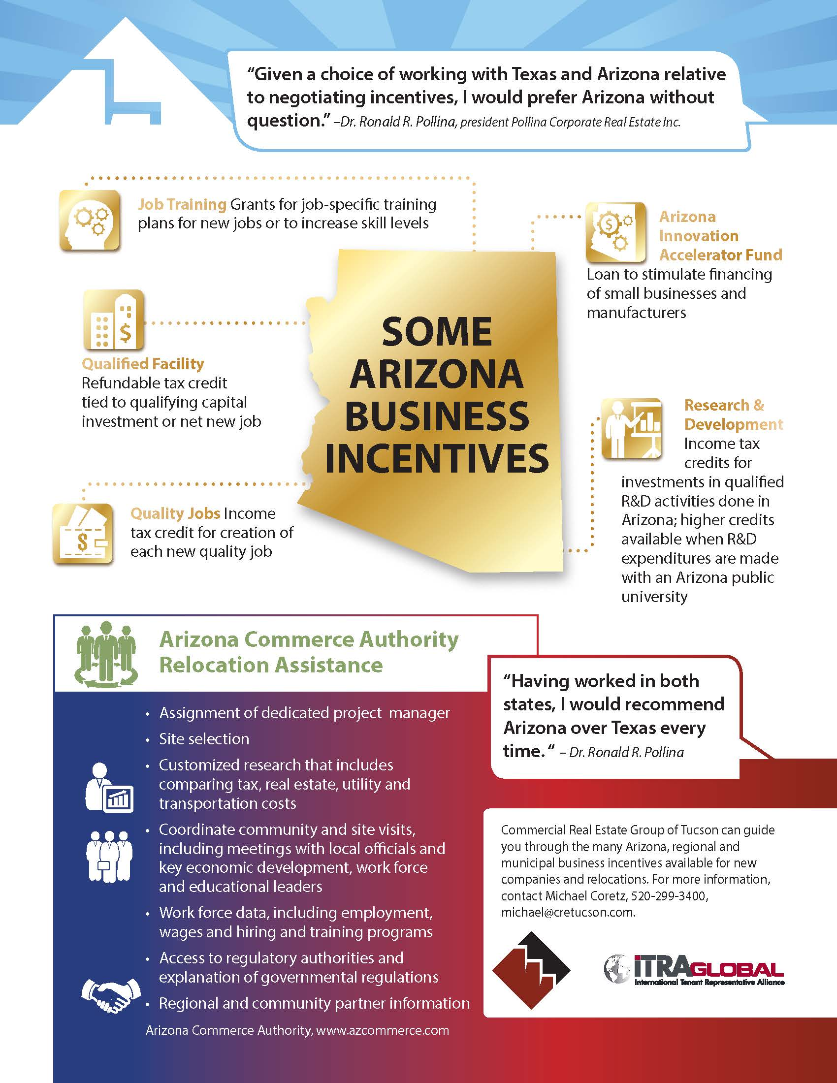 2013 Arizona State Business Incentives Infographic (IMG)