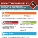 New FASB Accounting Rules