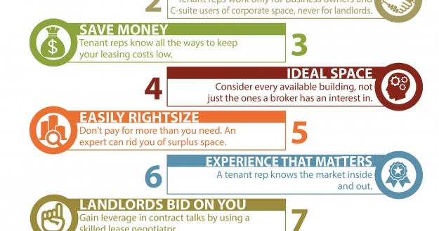 Top 9 Reasons to Use a Tenant Rep for Commercial Real Estate