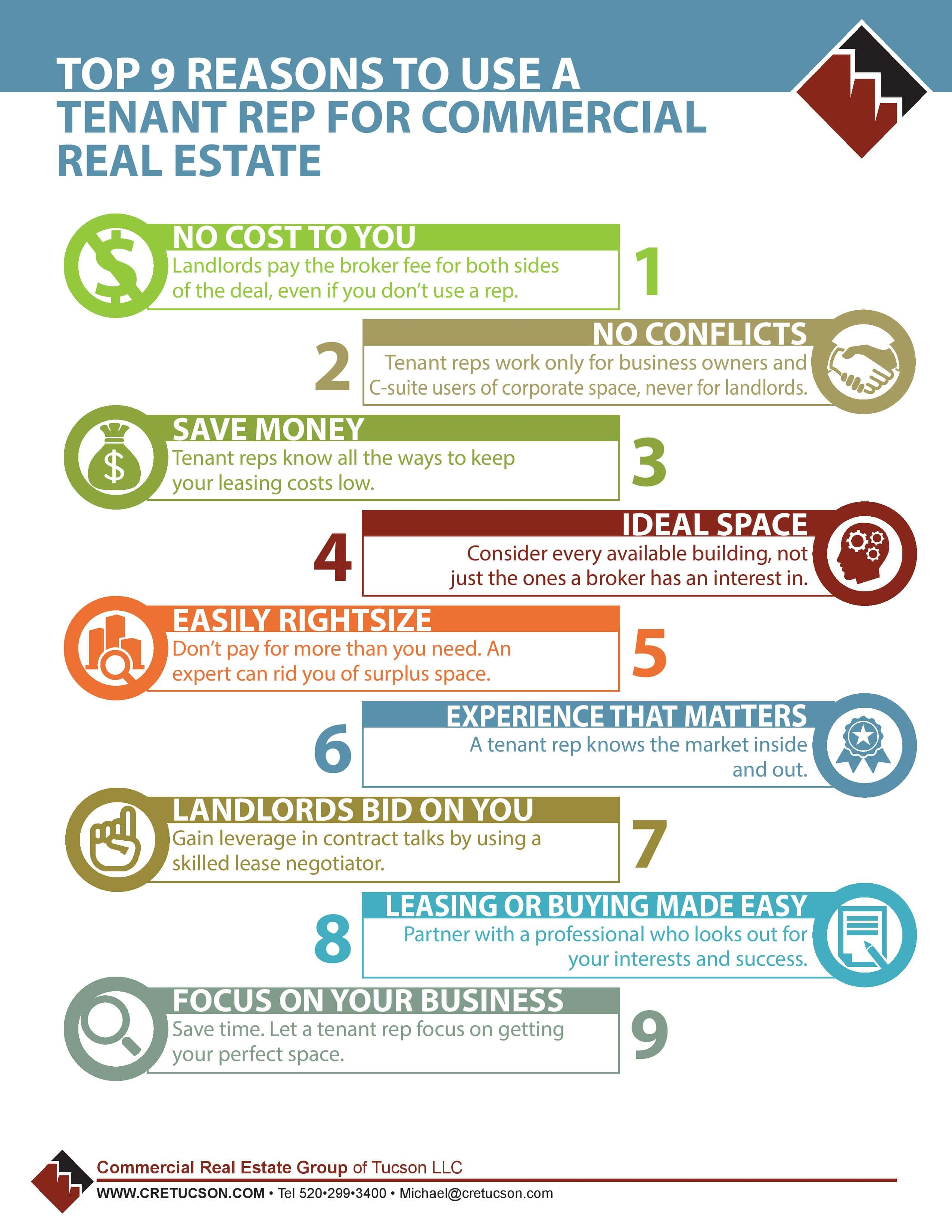 Infographic listing nine reasons for using a commercial real estate tenant rep